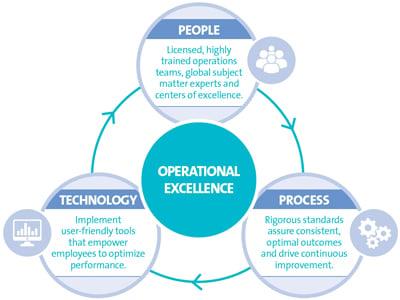 multidisciplinary-industry-expertise-infographic